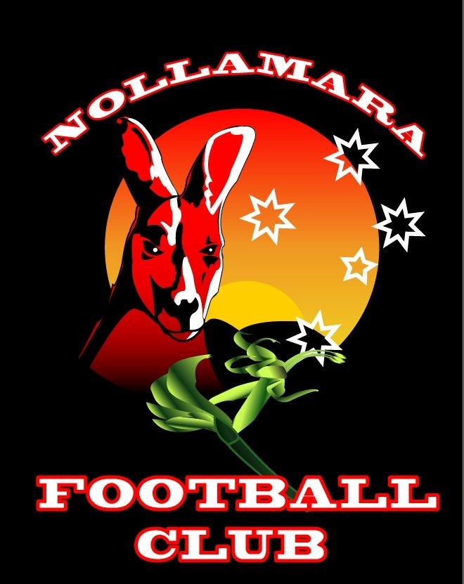 Nollamara